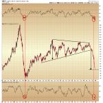 Crude Bounces on Cue