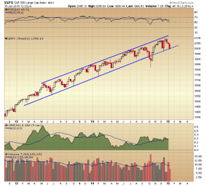 15. Spy weekly channel