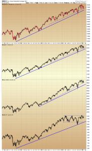 31. Indexweeklycharts