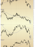 Bullish Morningstar Patterns on Some Problematic Charts