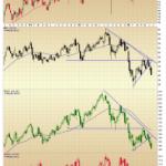 Bank Stock Breakdowns