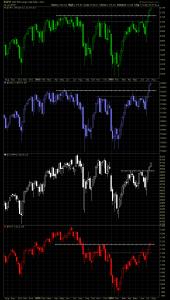 10001484.Indexcharts