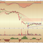 Endologix Poised for a Potentially Volatile Breakout
