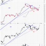 The Market Wasn't In Bearish Transition