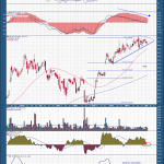 Yahoo! Sharp Pullback Potential: Technical Divergences Setting Up Short-Side Trade