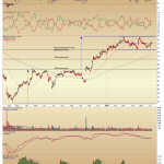 American Express - Positioned For A Powerful Breakout