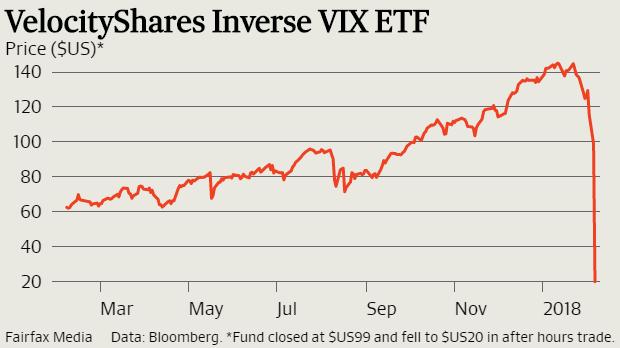 Cfe vix trading hours