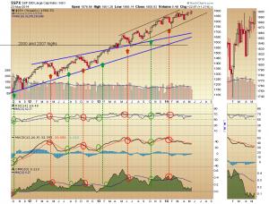 26. weekly check chart