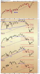 03. Euro ETF charts