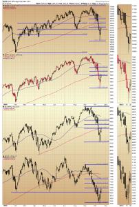 21. Index Check charts