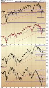 21. index  charts