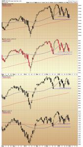 31. Indexdailycharts