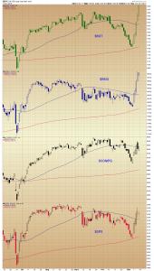 100014953-indexcharts
